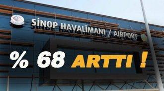 Uçuşlar da % 68 Artış Var!