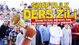 Sinop'ta 32 bin öğrenci ders başı yaptı - Vitrin Haber
